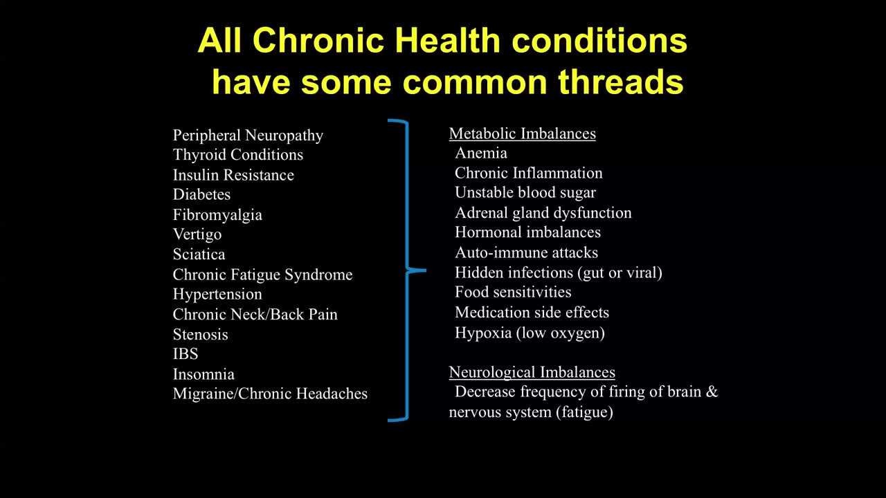 Functional Health Tips: Solutions for Chronic Pain ! Dr. Michael Veselak